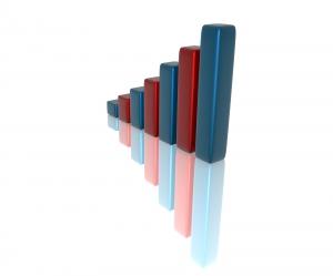 Leading Economic Indicators: August 2010 MFA Update